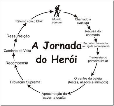HERÓIS DE CARNE E OSSO