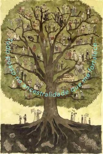 HONRO MINHA ANCESTRALIDADE