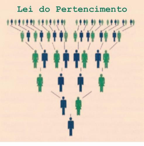 PERTENCIMENTO