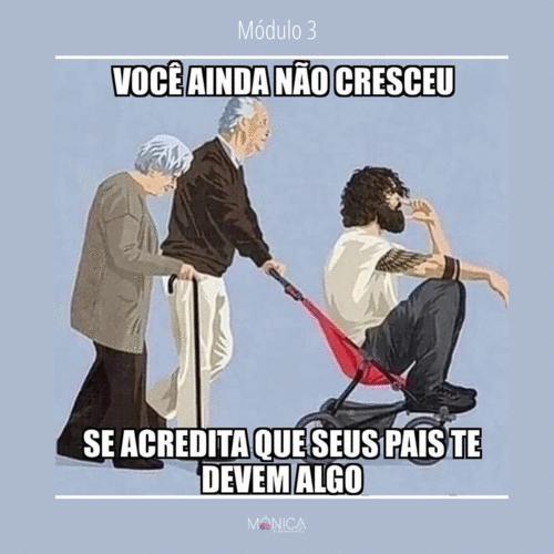 PRODUÇÃO DE TEXTO DO MÓDULO 3